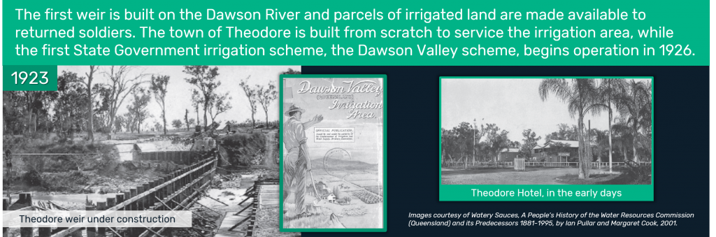 1923 - The first weir is built on the Dawson River and parcels of irrigated land are made available to returned soldiers. The town of Theodore is built from scratch to service the irrigation area, while the first State Government irrigation scheme, the Dawson Valley scheme, begins operation in 1926.