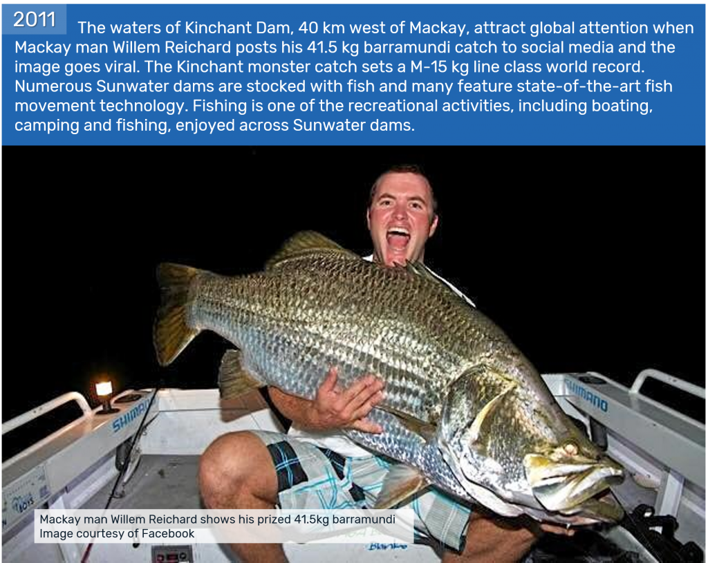 2011 - The waters of Kinchant Dam, 40 km west of Mackay, attract global attention when Mackay man Willem Reichard posts his 41.5 kg barramundi catch to social media and the image goes viral. The Kinchant monster catch sets a M-15 kg line class world record. Numerous Sunwater dams are stocked with fish and many feature state-of-the-art fish movement technology. Fishing is one of the recreational activities, including boating, camping and fishing, enjoyed across Sunwater dams.