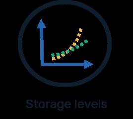 storage levels