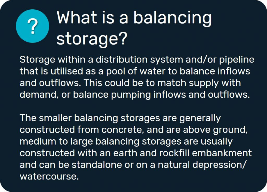 What is a balancing storage? Storage within a distribution system and/or pipeline that is utilised as a pool of water to balance inflows and outflows. This could be to match supply with demand, or balance pumping inflows and outflows. The smaller balancing storages are generally constructed from concrete, and are above ground, medium to large balancing storages are usually constructed with an earth and rockfill embankment and can be standalone or on a natural depression/ watercourse.